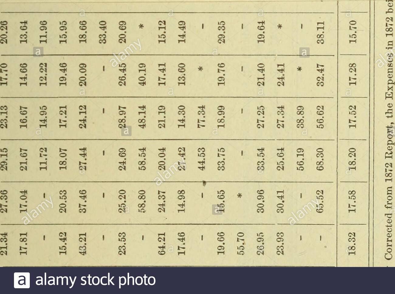 46 3 12 1 9 5 Cm Stock Photos & 46 3 12 1 9 5 Cm Stock