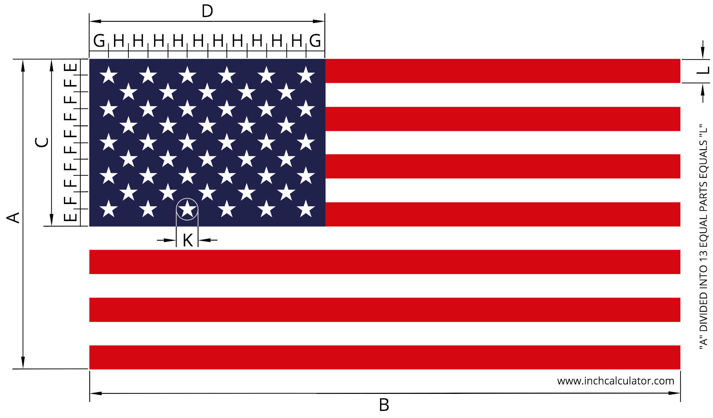 American Flag Size & Proportions Calculator - Inch Calculator