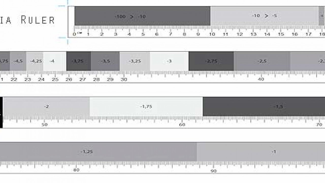 Behind The Scenes: The Myopia Measurement Ruler - Endmyopia