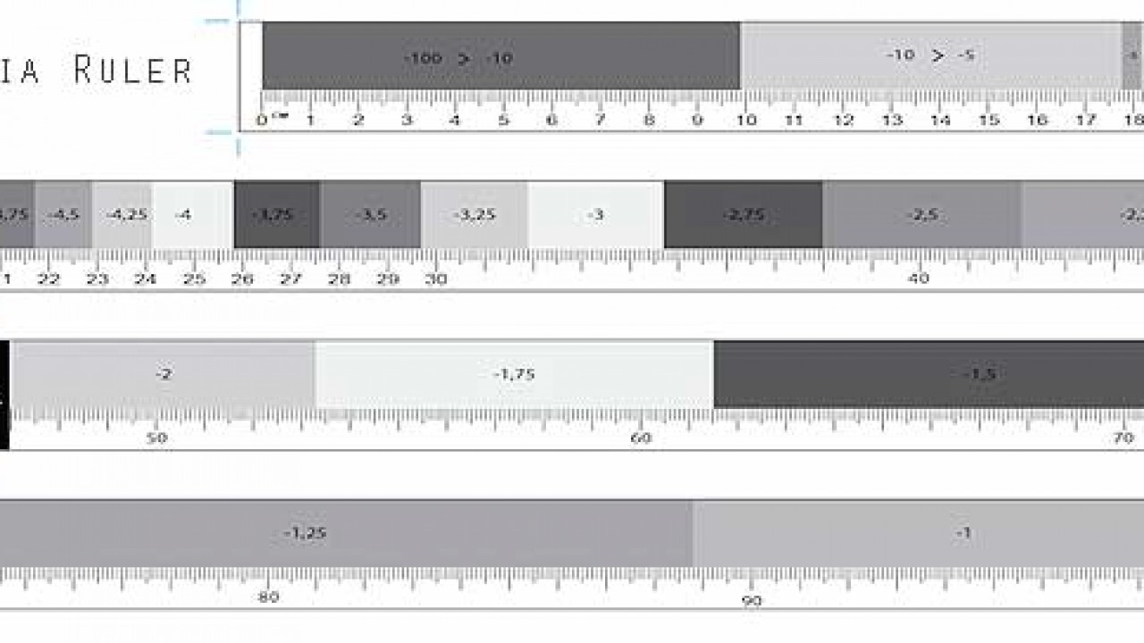 Behind The Scenes: The Myopia Measurement Ruler - Endmyopia