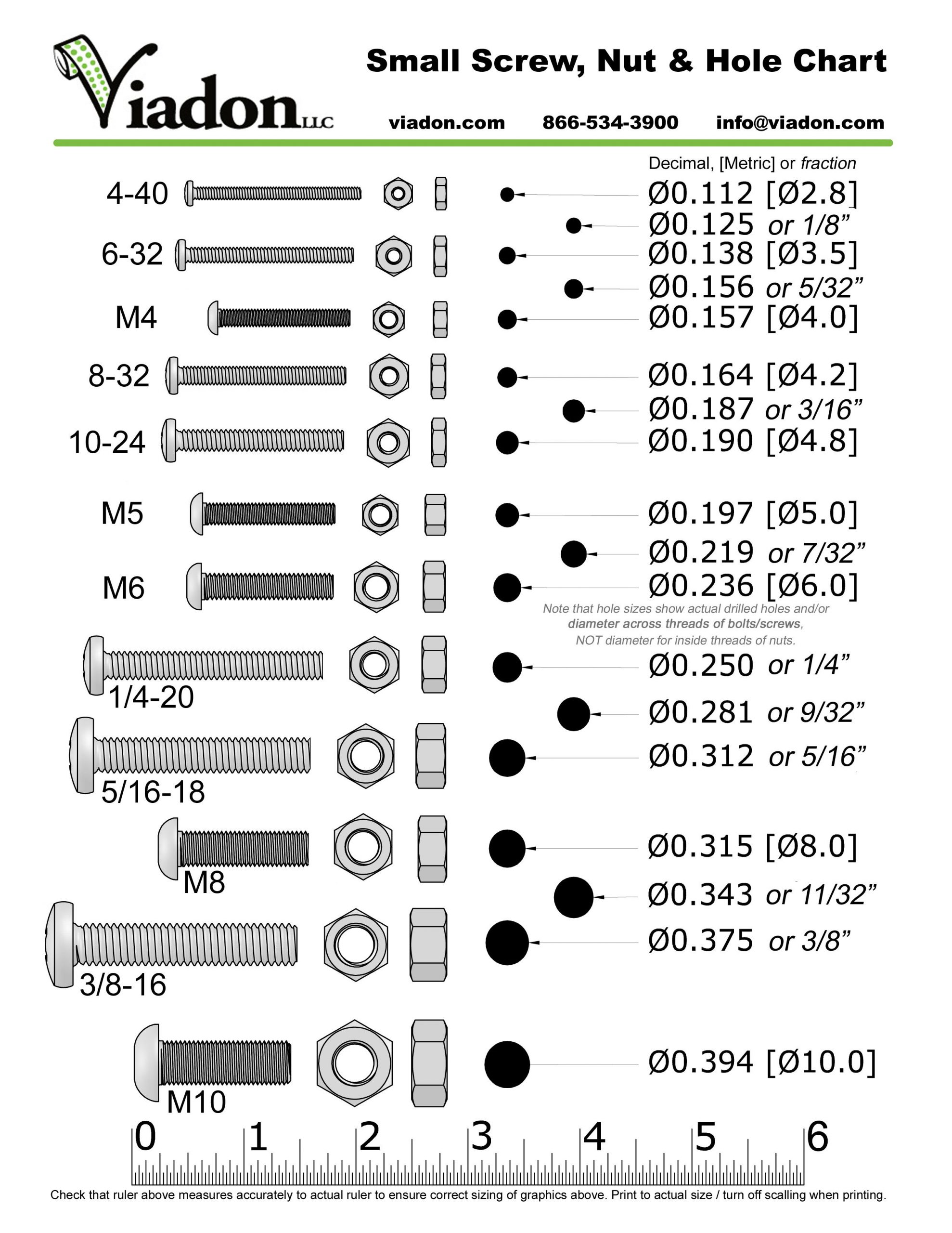 Chart Comparing Standard Screw / Nut / Hole Sizes