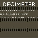 Decimeter   Free Metric Ruler Cliparts, Download Free Clip