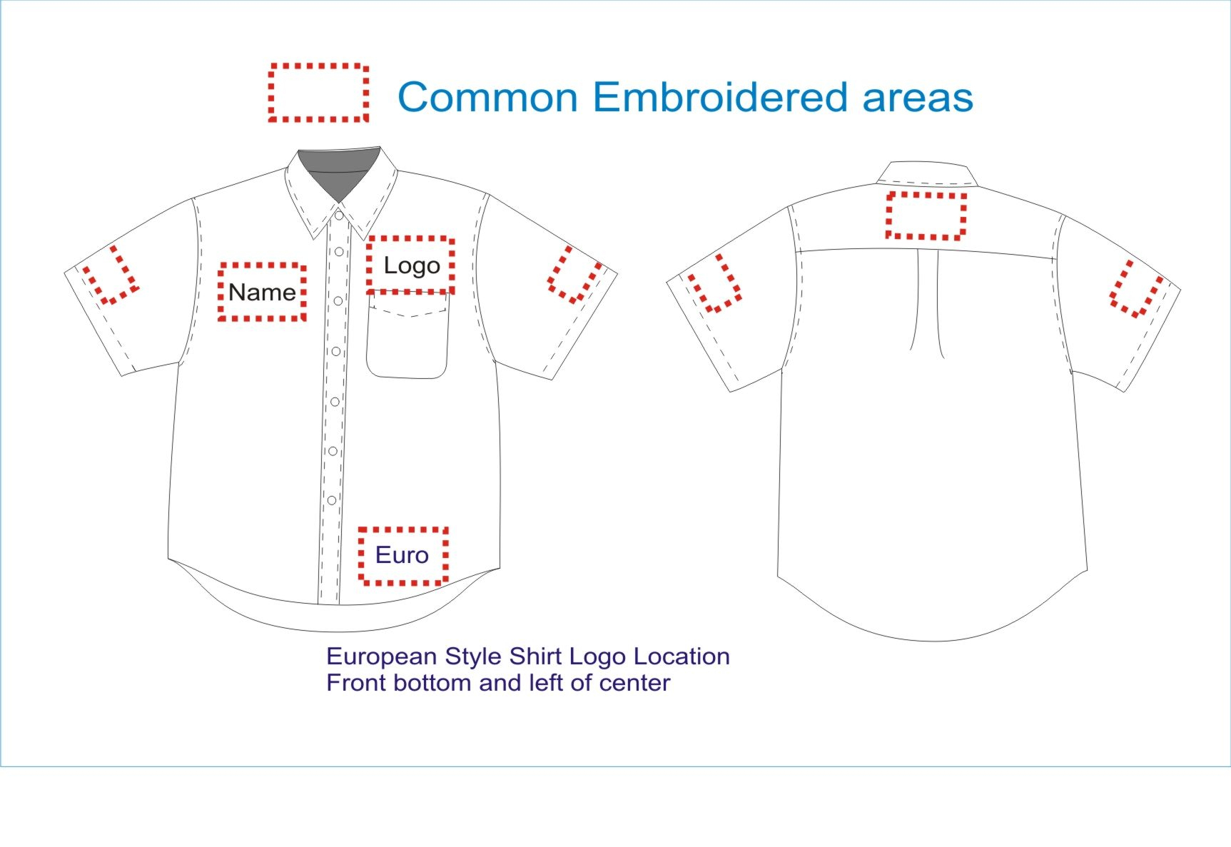 Great Chart For Determining Embroidery Placements | Monogram