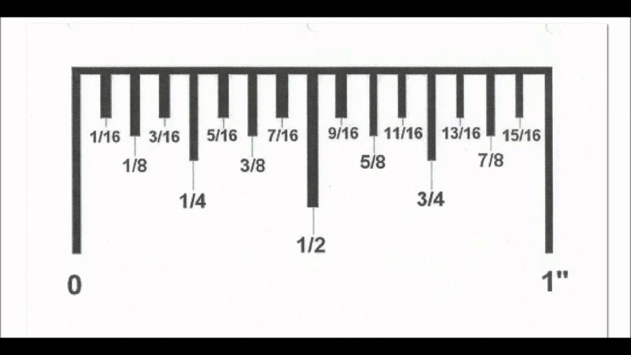 How To Read A Ruler In Inches And Centimeters
