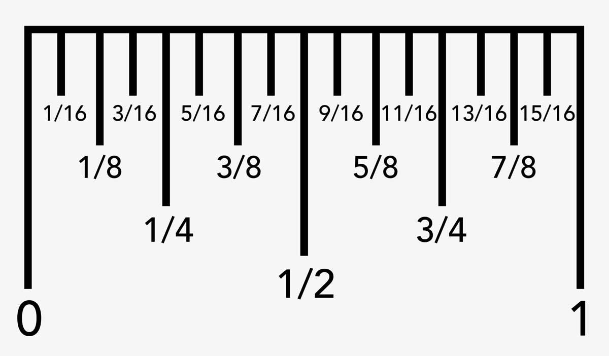 How To Read A Ruler | Ruler Measurements, Reading A Ruler, Ruler