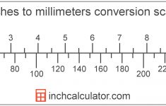 Printable Mm And Inch Ruler