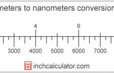 Micrometer Ruler Printable