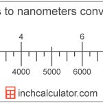 Micrometers To Nanometers Conversion (Μm To Nm)