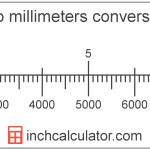 Millimeters To Meters Conversion (Mm To M)   Inch Calculator