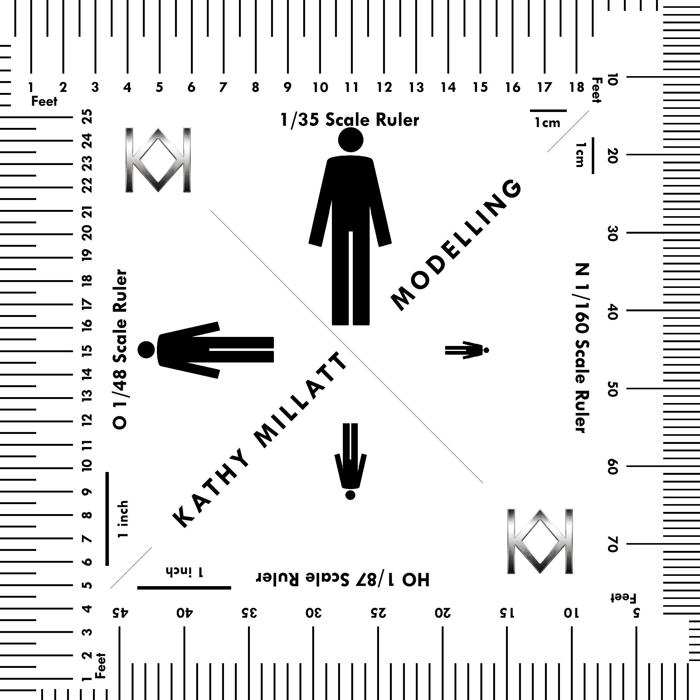 Modelling Water: Scale Ruler - Man | Scale